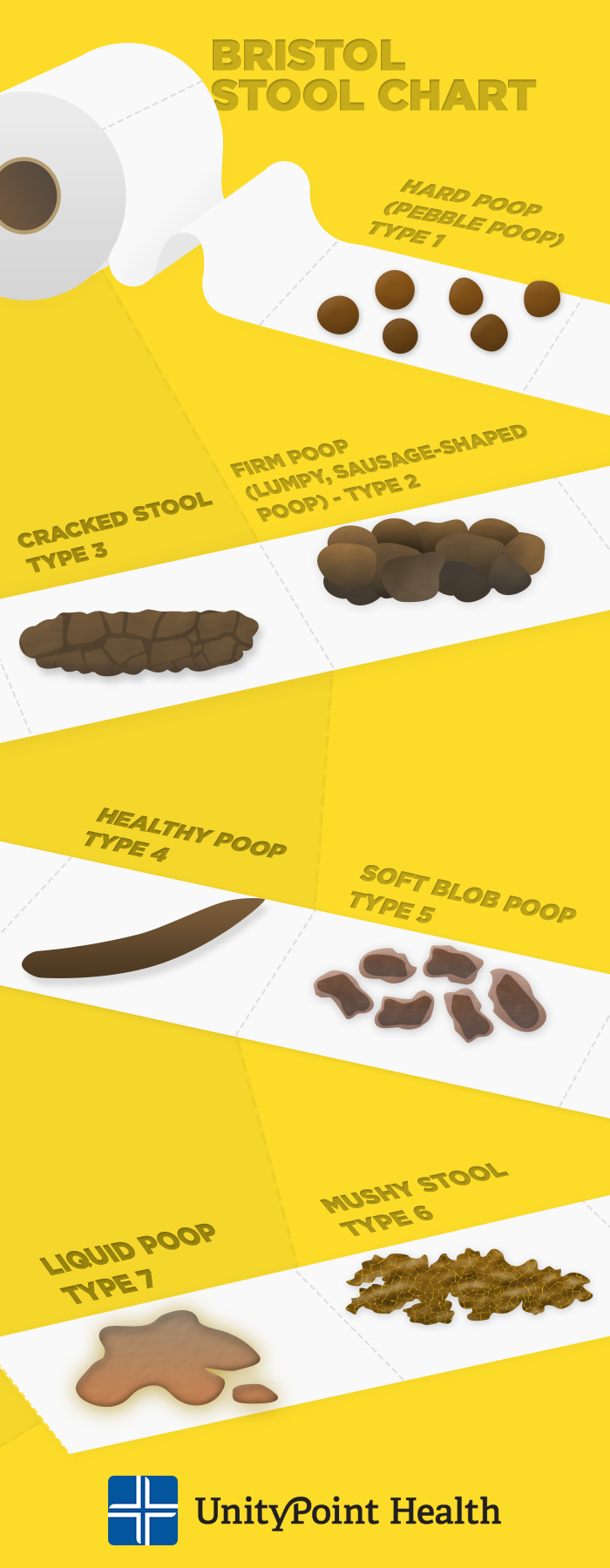 What the color and consistency of your poop says about you what poop says about your health nvjuhfo Images