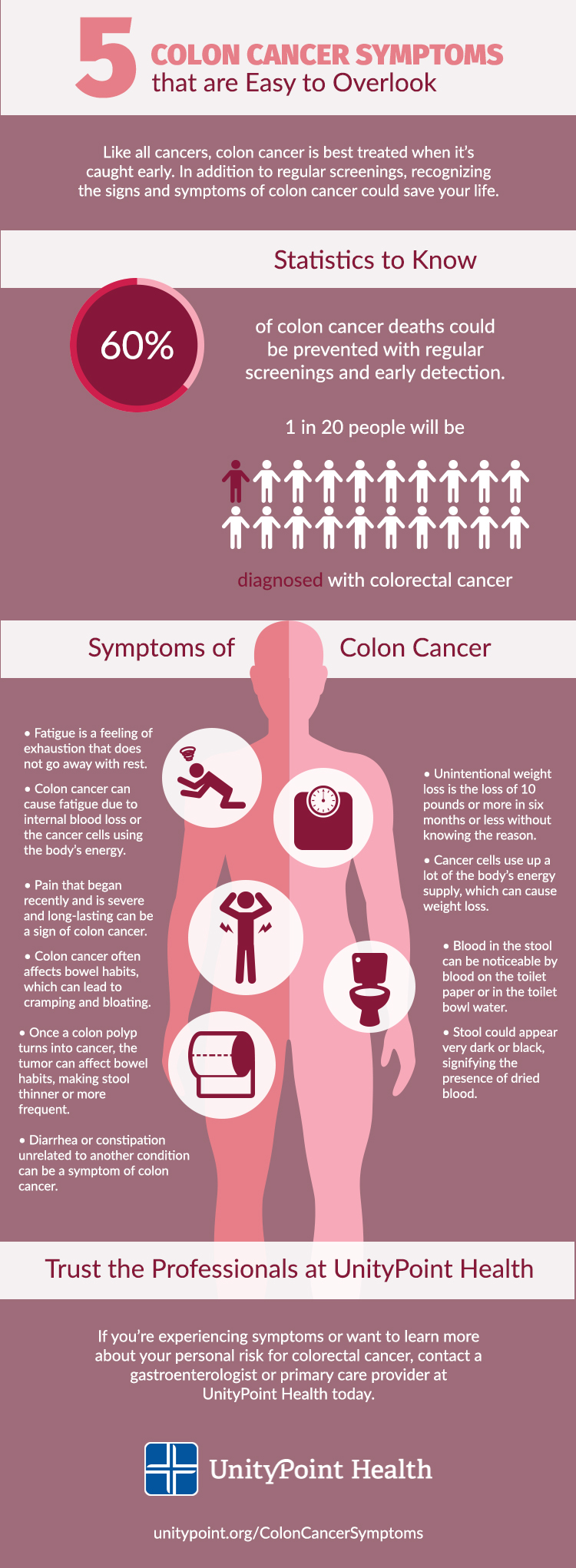 5 Colon Cancer Symptoms that are Easy to Overlook