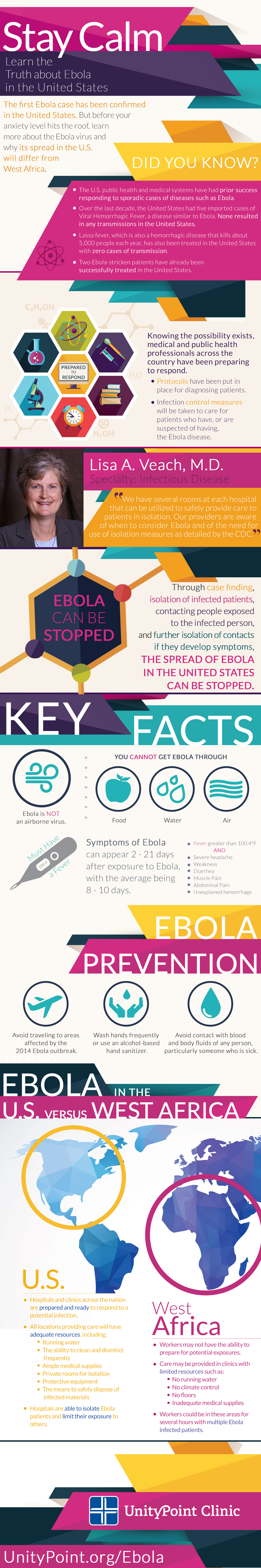 Ebola in the US inforgraphic