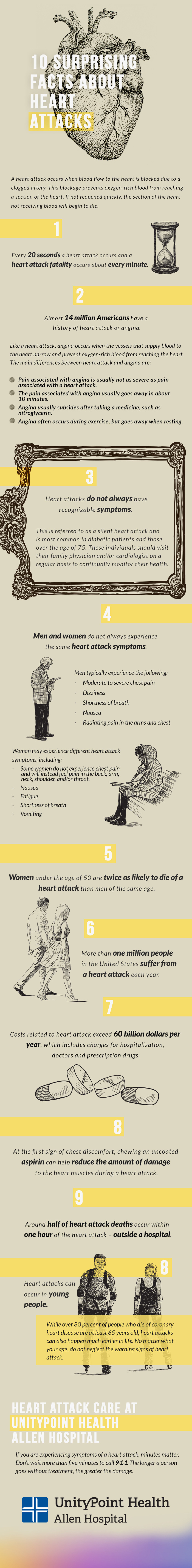 hear attack infographic cardiology waterloo